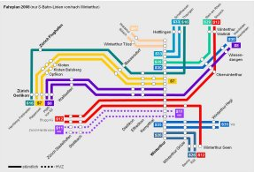 Chart of the S-Bahn offer before commencing operations of the 4. partial expansion. If you click on the graphic, you will see an enlarged image.