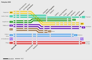 Chart of the S-Bahn offer prior to commencing operations of the 4. partial expansion. If you click on the graphic, you will see an enlarged image.